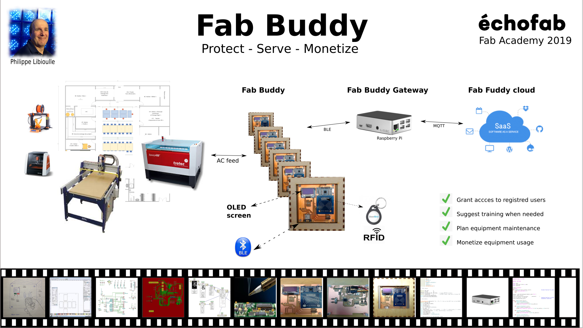 Fab Buddy, by Philippe Libioulle