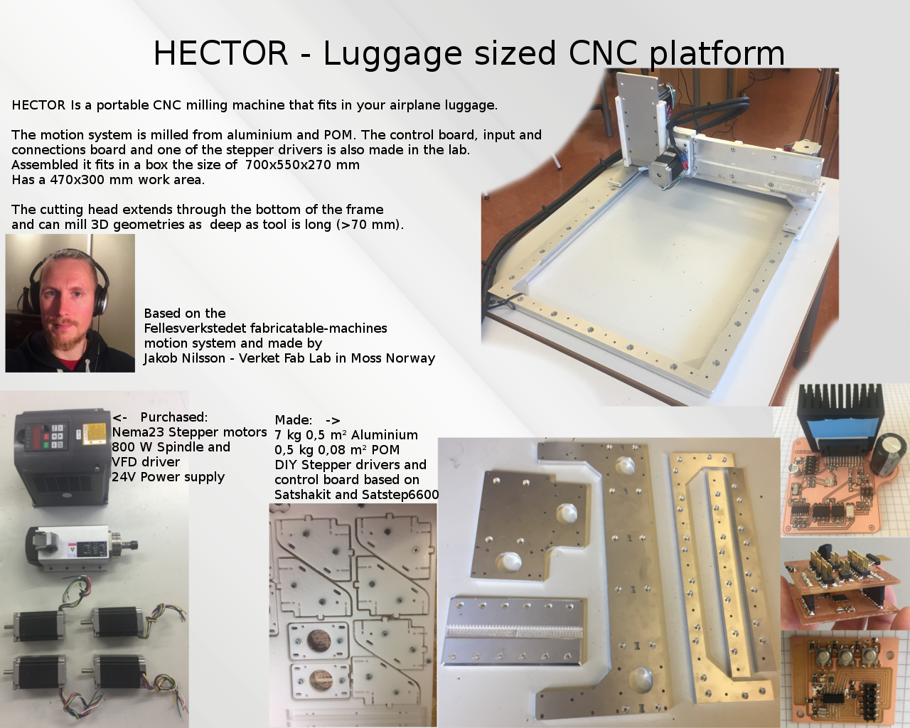 HECTOR CNC machine, by Jakob Nielsen